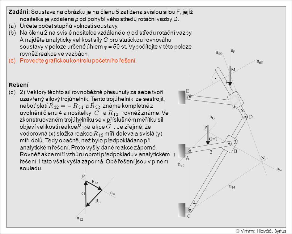 Řešení (c)2) Vektory těchto sil rovnoběžně přesunuty za sebe tvoří uzavřený silový trojúhelník. Tento trojúhelník lze sestrojit, neboť platí a známe k