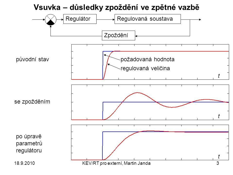 18.9.2010KEV/RT pro externí, Martin Janda3 Vsuvka – důsledky zpoždění ve zpětné vazbě RegulátorRegulovaná soustava Zpoždění t t t požadovaná hodnota regulovaná veličina původní stav se zpožděním po úpravě parametrů regulátoru