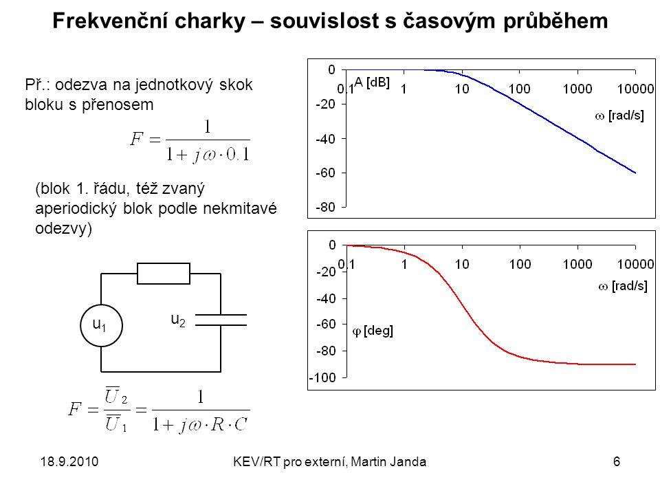 18.9.2010KEV/RT pro externí, Martin Janda6 Frekvenční charky – souvislost s časovým průběhem (blok 1.