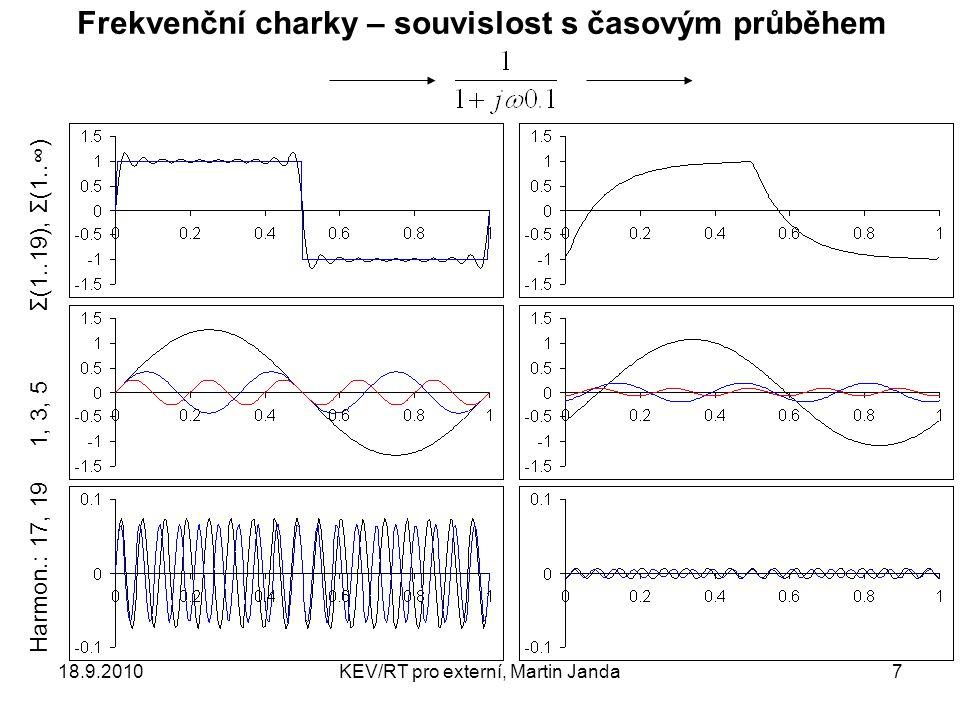 18.9.2010KEV/RT pro externí, Martin Janda7 Frekvenční charky – souvislost s časovým průběhem Harmon.: 17, 19 1, 3, 5 Σ(1..19), Σ(1..∞)