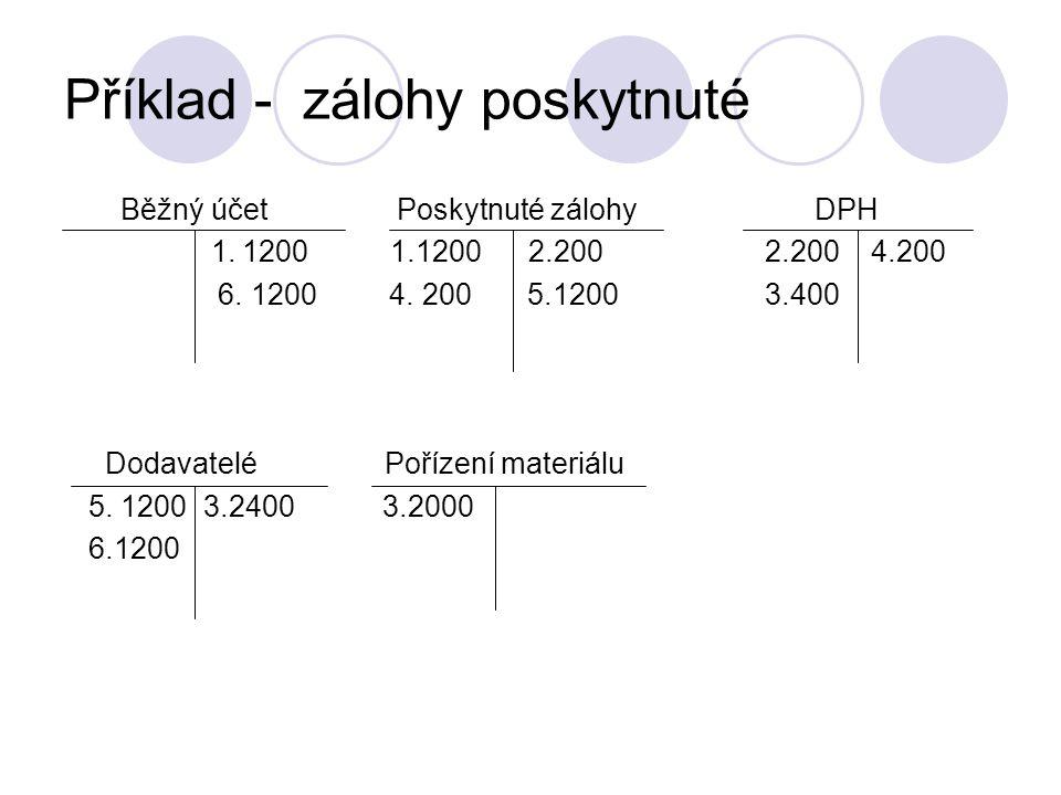Příklad - zálohy poskytnuté Běžný účet Poskytnuté zálohy DPH 1. 1200 1.1200 2.200 2.200 4.200 6. 1200 4. 200 5.1200 3.400 Dodavatelé Pořízení materiál