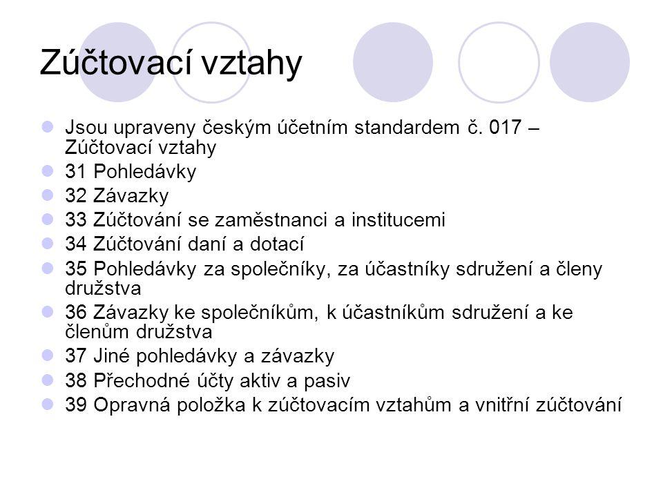Zúčtovací vztahy Jsou upraveny českým účetním standardem č. 017 – Zúčtovací vztahy 31 Pohledávky 32 Závazky 33 Zúčtování se zaměstnanci a institucemi