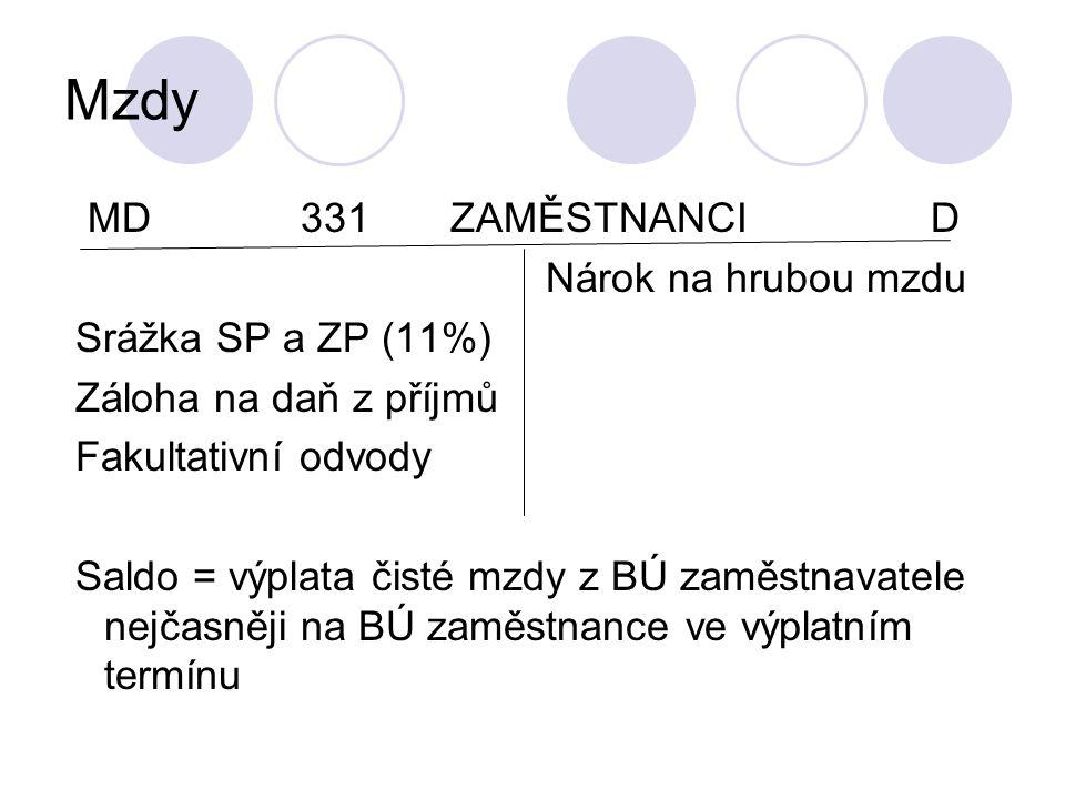 Mzdy MD 331 ZAMĚSTNANCI D Nárok na hrubou mzdu Srážka SP a ZP (11%) Záloha na daň z příjmů Fakultativní odvody Saldo = výplata čisté mzdy z BÚ zaměstn