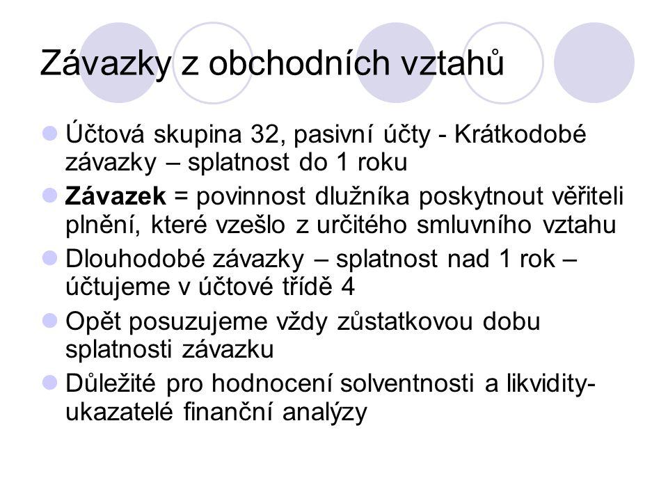 Dohadné účty pasivní S.ú.