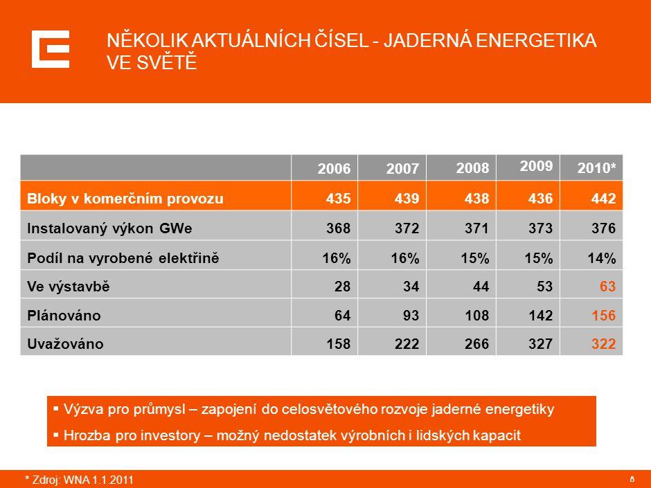 29 JE TEMELÍN - ZAMĚSTNANOST  Při výstavbě by vzniklo minimálně 3000 nových pracovních míst  Pro provoz by bylo potřeba na JE Temelín přijmout dalších 500 - 600 lidí  Na JE Temelín pracuje 1023 lidí (88 % mužů a 12 % žen), průměrný věk 44,2 roku  Další pracovní místa - služby - cca 300 pracovních míst Zdroje grafu: Personální útvar, demodata lokality JE Temelín, prosinec 2009 Počet zaměstnanců ČEZ s výkonem práce na JE Temelín 2003 - 2009