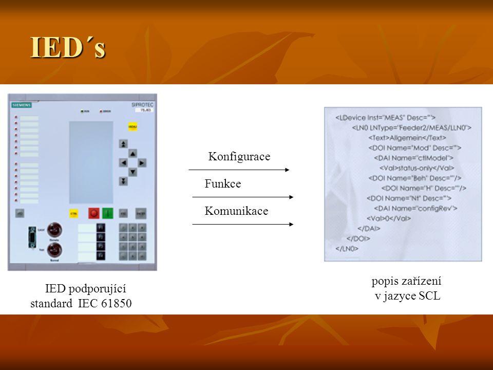 IED´s Konfigurace Komunikace Funkce IED podporující standard IEC 61850 popis zařízení v jazyce SCL