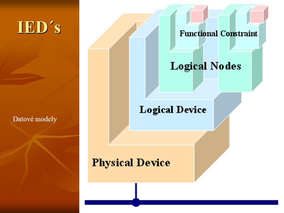 IED´s CILO CSWI XSWI CILO CSWI XSWI CILO CSWI XCBR TCTR TVTR PDIS model primárního zařízení model sekundárního zařízení Logické uzly