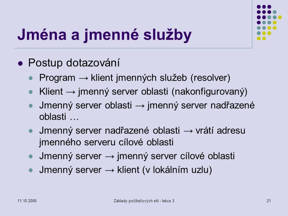 11.10.2006Základy počítačových sítí - lekce 321 Jména a jmenné služby Postup dotazování Program → klient jmenných služeb (resolver) Klient → jmenný se