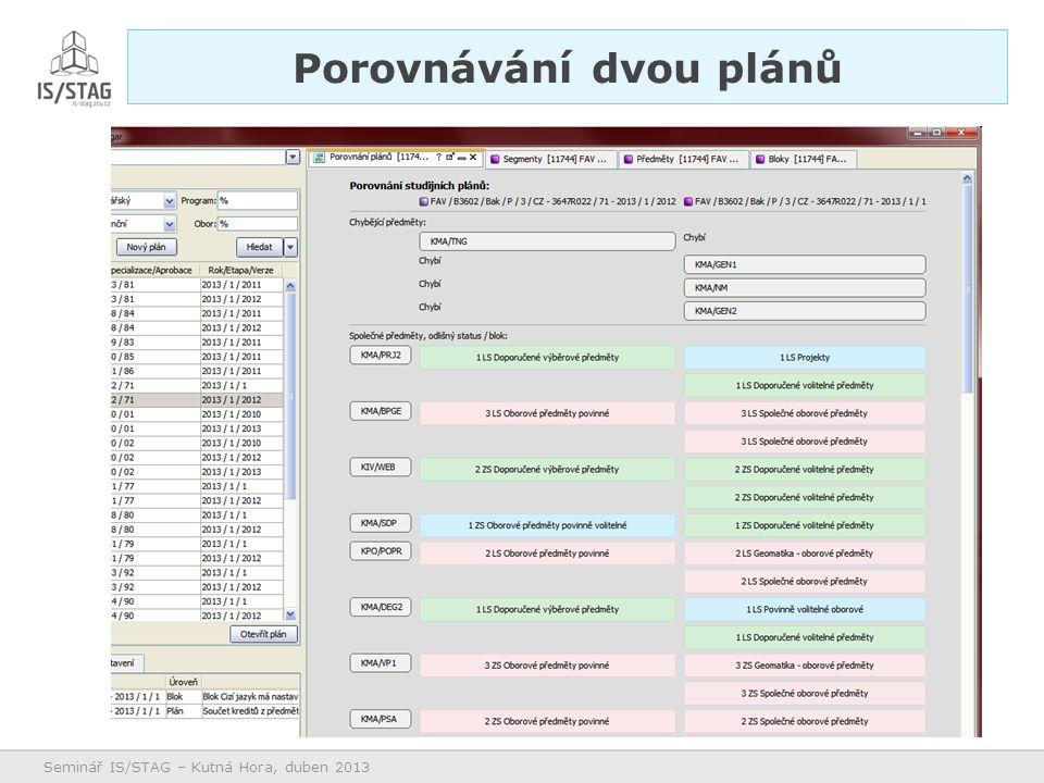 Seminář IS/STAG – Kutná Hora, duben 2013 Porovnávání dvou plánů