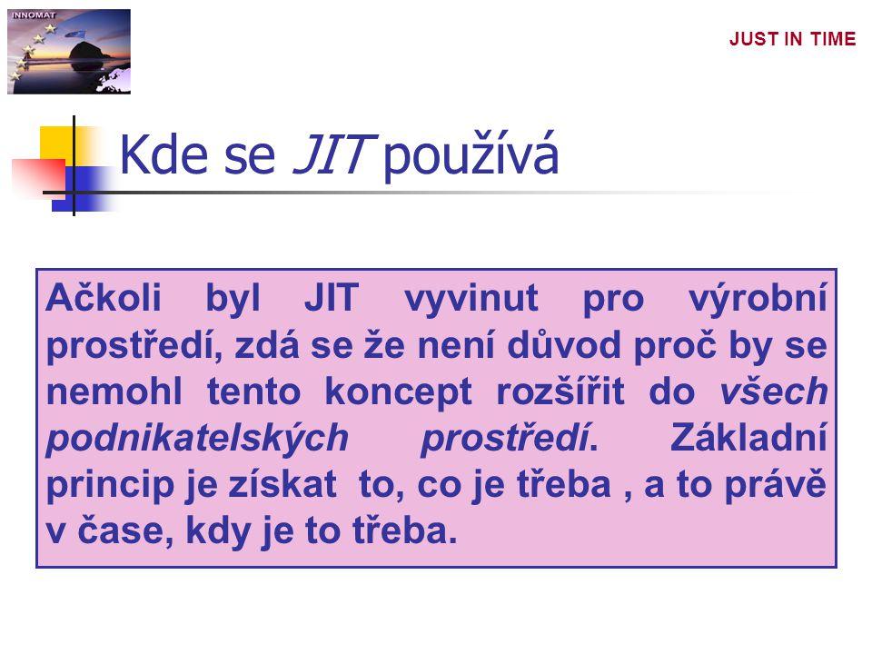 JUST IN TIME Kde se JIT používá Ačkoli byl JIT vyvinut pro výrobní prostředí, zdá se že není důvod proč by se nemohl tento koncept rozšířit do všech p
