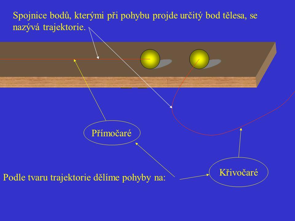 Každý pohyb lze složit s pohybů posuvných a otáčivých.