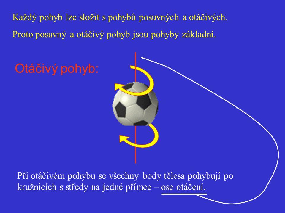 AA Posuvný pohyb: Při posuvném pohybu se každý bod tělesa pohybuje po stejné trajektorii: trajektorie jednotlivých bodů tělesa mají stejný tvar a stejnou délku (dráhu).