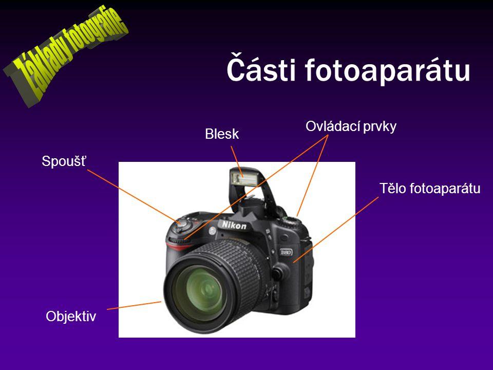 Části fotoaparátu Blesk Objektiv Tělo fotoaparátu Spoušť Ovládací prvky