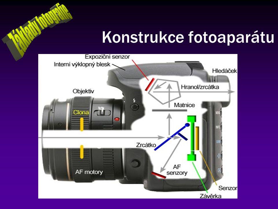 Základní AE programy AUTO - Automatika Portrét Krajina Makro Noční snímek Sport P,A,S,M