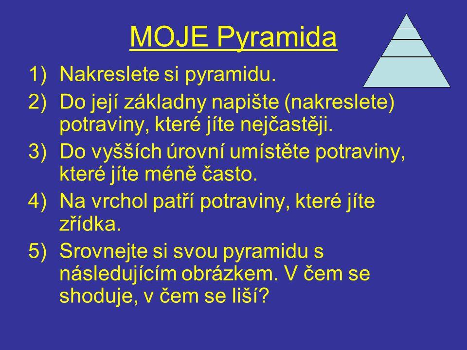 MOJE Pyramida 1)Nakreslete si pyramidu.