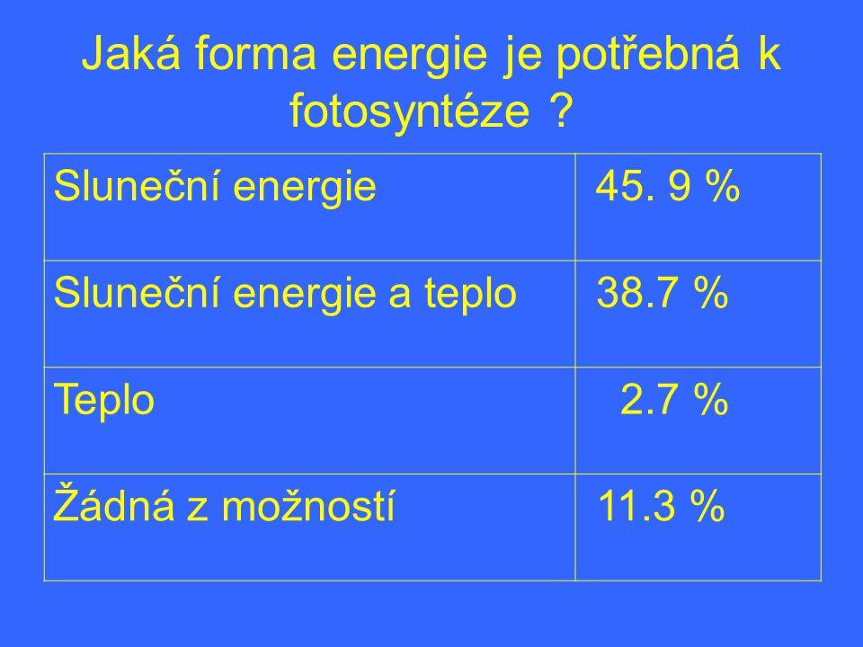 Jaká forma energie je potřebná k fotosyntéze ? Sluneční energie 45. 9 % Sluneční energie a teplo 38.7 % Teplo 2.7 % Žádná z možností 11.3 %