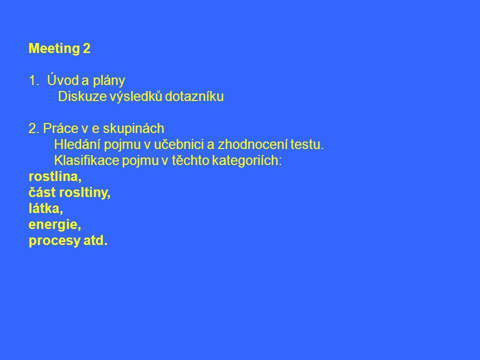 Celkově Výběr pojmů spojených s procesy, které umožňují život u rostlin: Dýchání Živné látky Potrsva 4.
