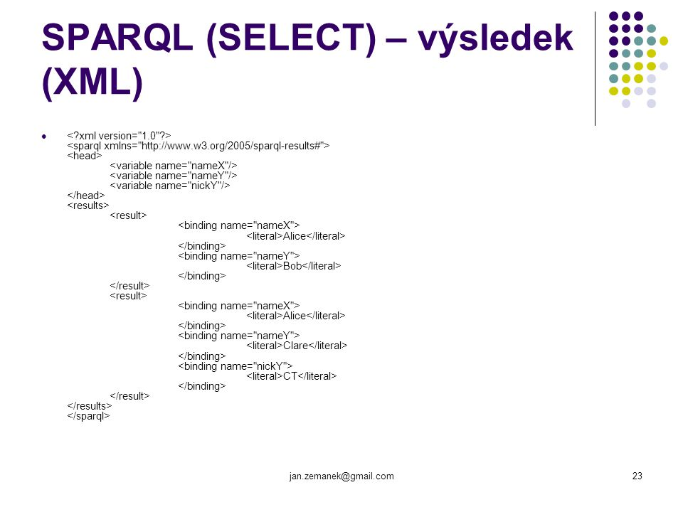 jan.zemanek@gmail.com23 SPARQL (SELECT) – výsledek (XML) Alice Bob Alice Clare CT
