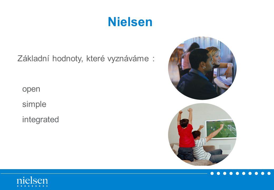 Nielsen Základní hodnoty, které vyznáváme : open simple integrated