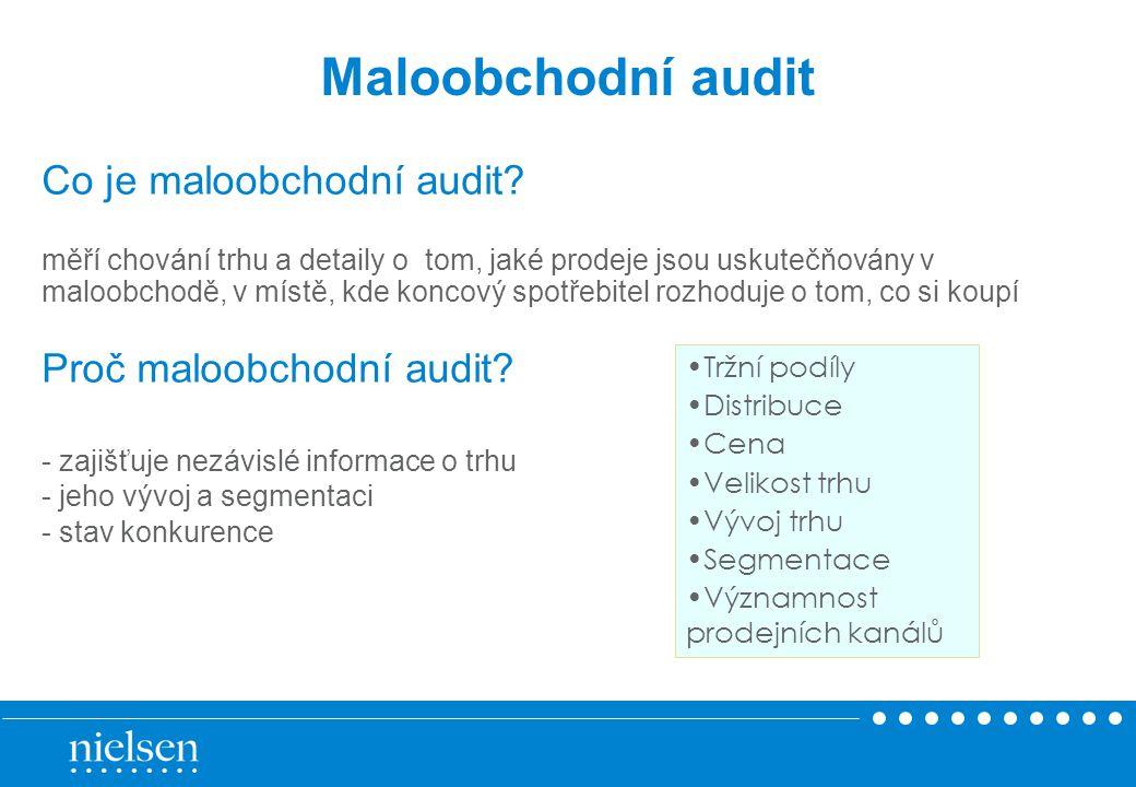 Maloobchodní audit Co je maloobchodní audit.