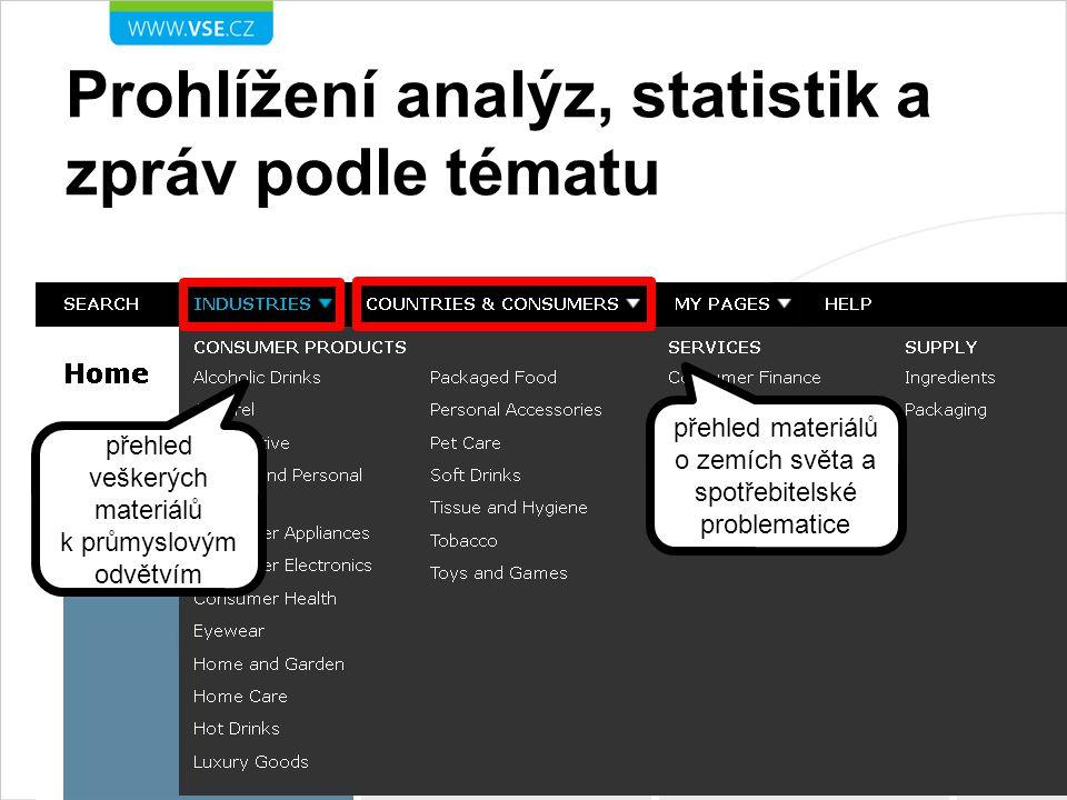 Prohlížení analýz, statistik a zpráv podle tématu přehled veškerých materiálů k průmyslovým odvětvím přehled materiálů o zemích světa a spotřebitelské problematice