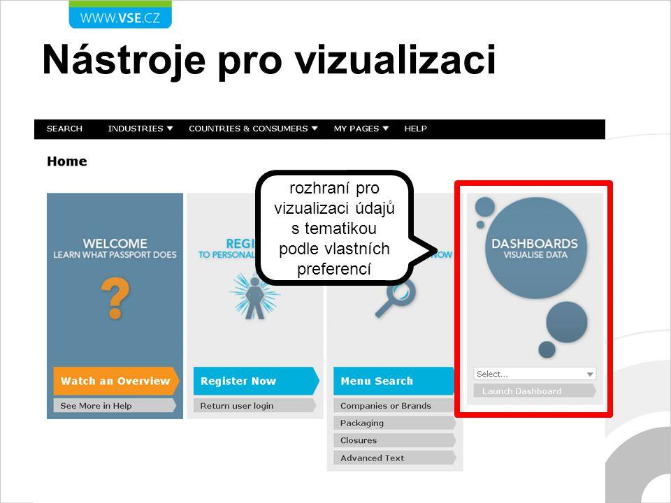 Nástroje pro vizualizaci rozhraní pro vizualizaci údajů s tematikou podle vlastních preferencí