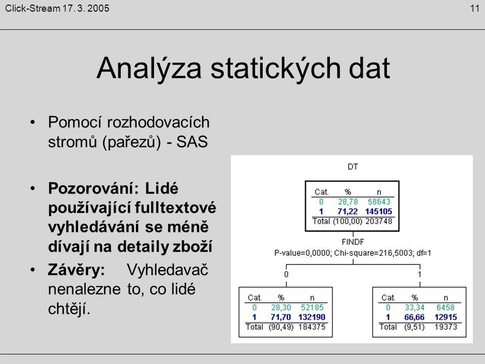 11Click-Stream 17. 3. 2005 Analýza statických dat Pomocí rozhodovacích stromů (pařezů) - SAS Pozorování: Lidé používající fulltextové vyhledávání se m
