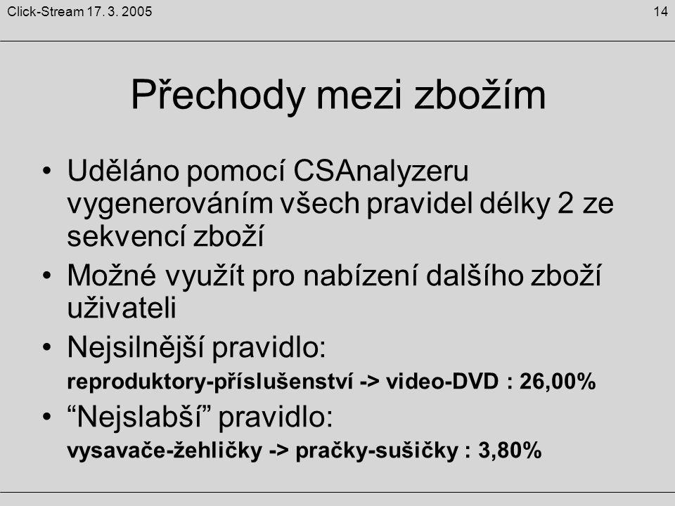 14Click-Stream 17. 3. 2005 Přechody mezi zbožím Uděláno pomocí CSAnalyzeru vygenerováním všech pravidel délky 2 ze sekvencí zboží Možné využít pro nab