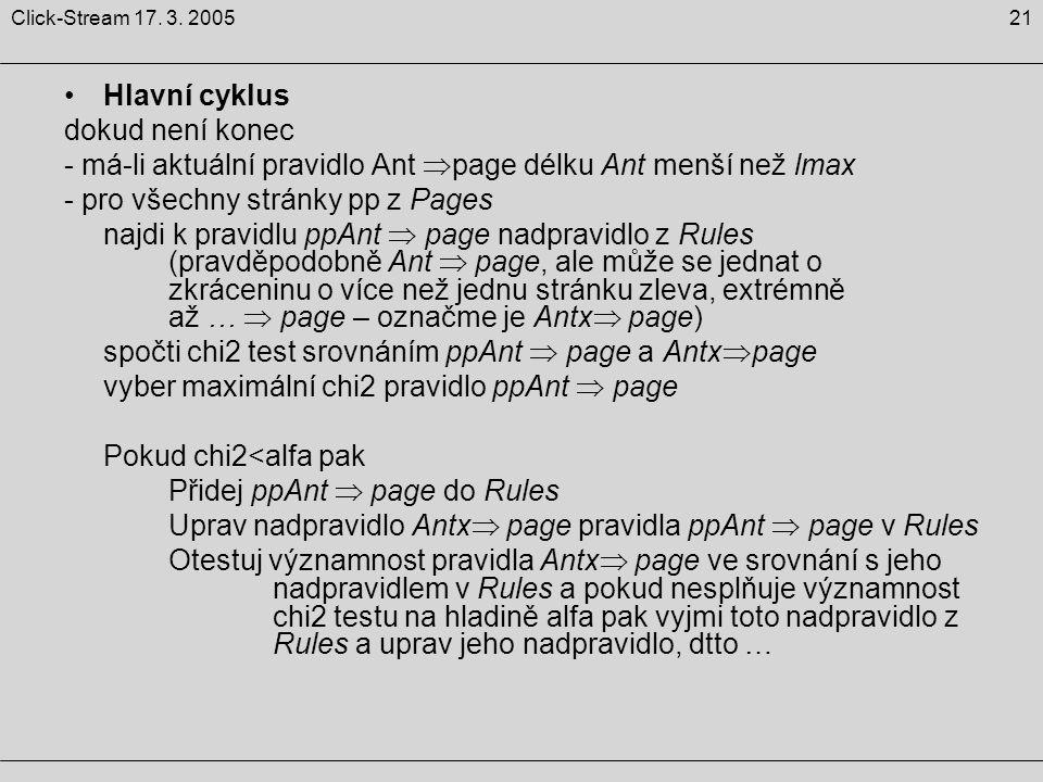 21Click-Stream 17. 3. 2005 Hlavní cyklus dokud není konec - má-li aktuální pravidlo Ant  page délku Ant menší než lmax - pro všechny stránky pp z Pag