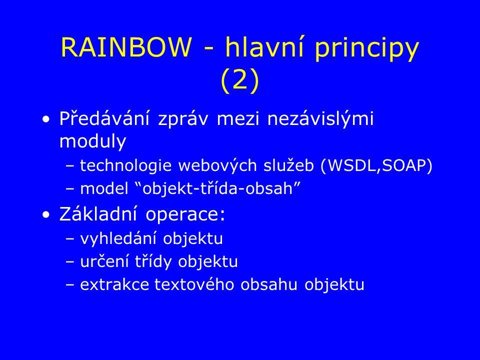 RAINBOW - hlavní principy (2) Předávání zpráv mezi nezávislými moduly –technologie webových služeb (WSDL,SOAP) –model objekt-třída-obsah Základní operace: –vyhledání objektu –určení třídy objektu –extrakce textového obsahu objektu