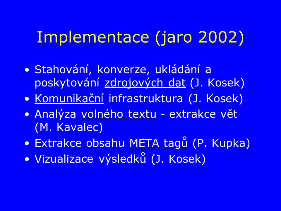 Implementace (jaro 2002) Stahování, konverze, ukládání a poskytování zdrojových dat (J.