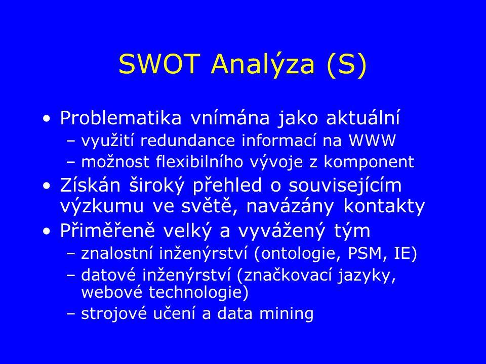 SWOT Analýza (S) Problematika vnímána jako aktuální –využití redundance informací na WWW –možnost flexibilního vývoje z komponent Získán široký přehled o souvisejícím výzkumu ve světě, navázány kontakty Přiměřeně velký a vyvážený tým –znalostní inženýrství (ontologie, PSM, IE) –datové inženýrství (značkovací jazyky, webové technologie) –strojové učení a data mining