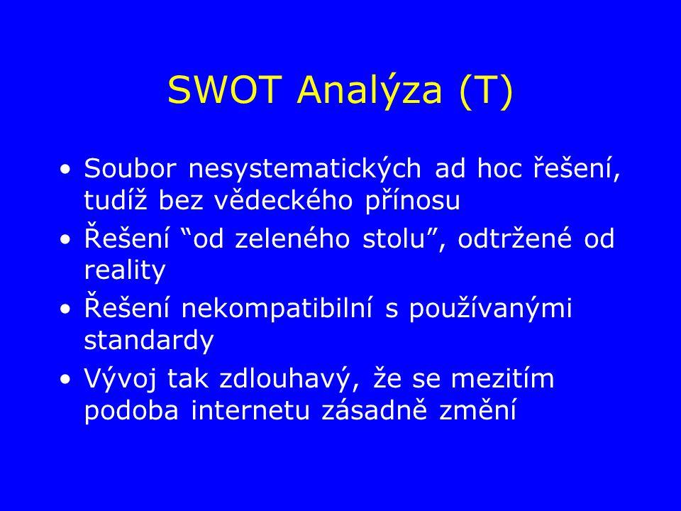 SWOT Analýza (T) Soubor nesystematických ad hoc řešení, tudíž bez vědeckého přínosu Řešení od zeleného stolu , odtržené od reality Řešení nekompatibilní s používanými standardy Vývoj tak zdlouhavý, že se mezitím podoba internetu zásadně změní