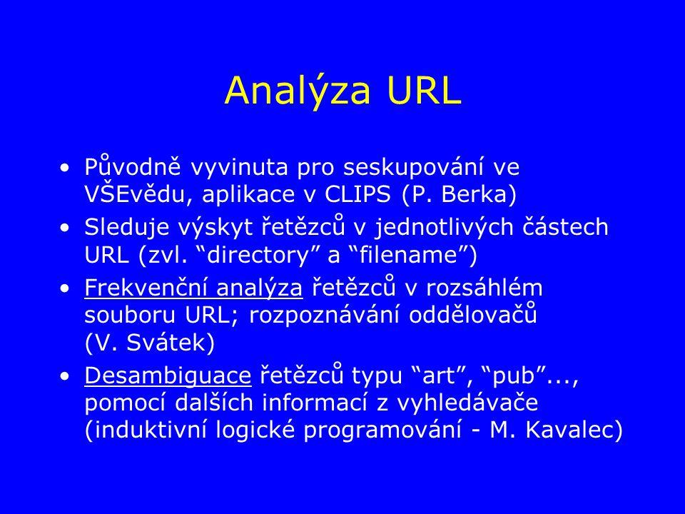 Analýza URL Původně vyvinuta pro seskupování ve VŠEvědu, aplikace v CLIPS (P.