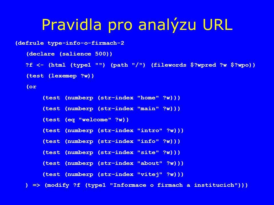 Pravidla pro analýzu URL (defrule type-info-o-firmach-2 (declare (salience 500)) f <- (html (type1 ) (path / ) (filewords $ wpred w $ wpo)) (test (lexemep w)) (or (test (numberp (str-index home w))) (test (numberp (str-index main w))) (test (eq welcome w)) (test (numberp (str-index intro w))) (test (numberp (str-index info w))) (test (numberp (str-index site w))) (test (numberp (str-index about w))) (test (numberp (str-index vitej w))) ) => (modify f (type1 Informace o firmach a institucich )))