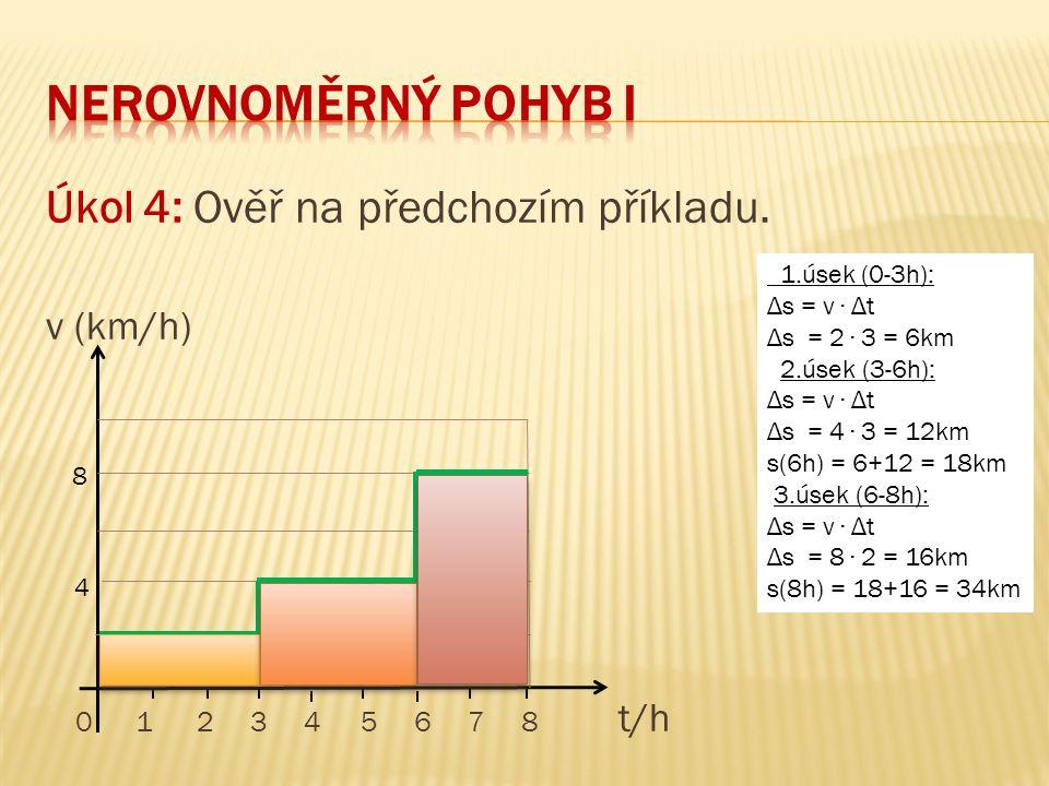 Úkol 4: Ověř na předchozím příkladu. v (km/h) 0 1 2 3 45 6 7 8 t/h 8 4 1.úsek (0-3h): Δs = v ∙ Δt Δs = 2 ∙ 3 = 6km 2.úsek (3-6h): Δs = v ∙ Δt Δs = 4 ∙
