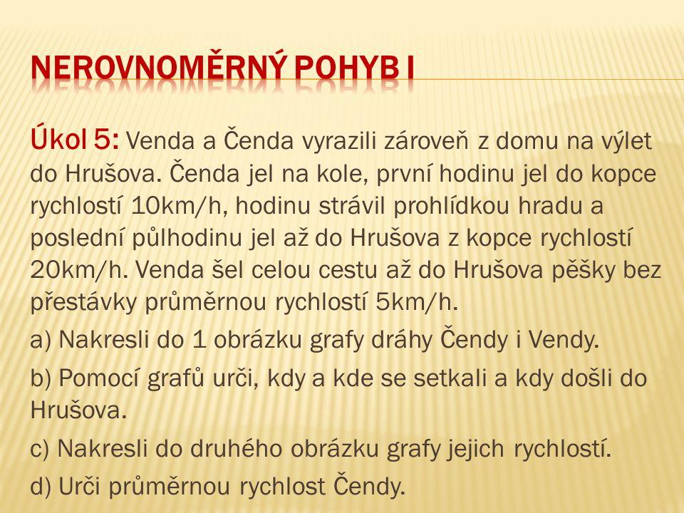 Úkol 5: Venda a Čenda vyrazili zároveň z domu na výlet do Hrušova.