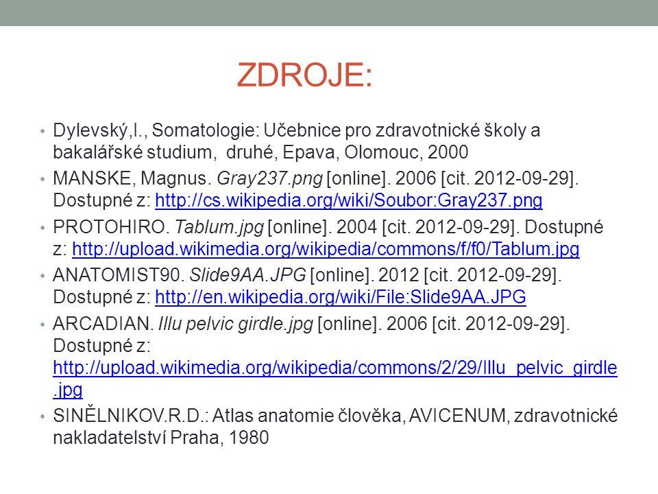ZDROJE: Dylevský,I., Somatologie: Učebnice pro zdravotnické školy a bakalářské studium, druhé, Epava, Olomouc, 2000 MANSKE, Magnus. Gray237.png [onlin