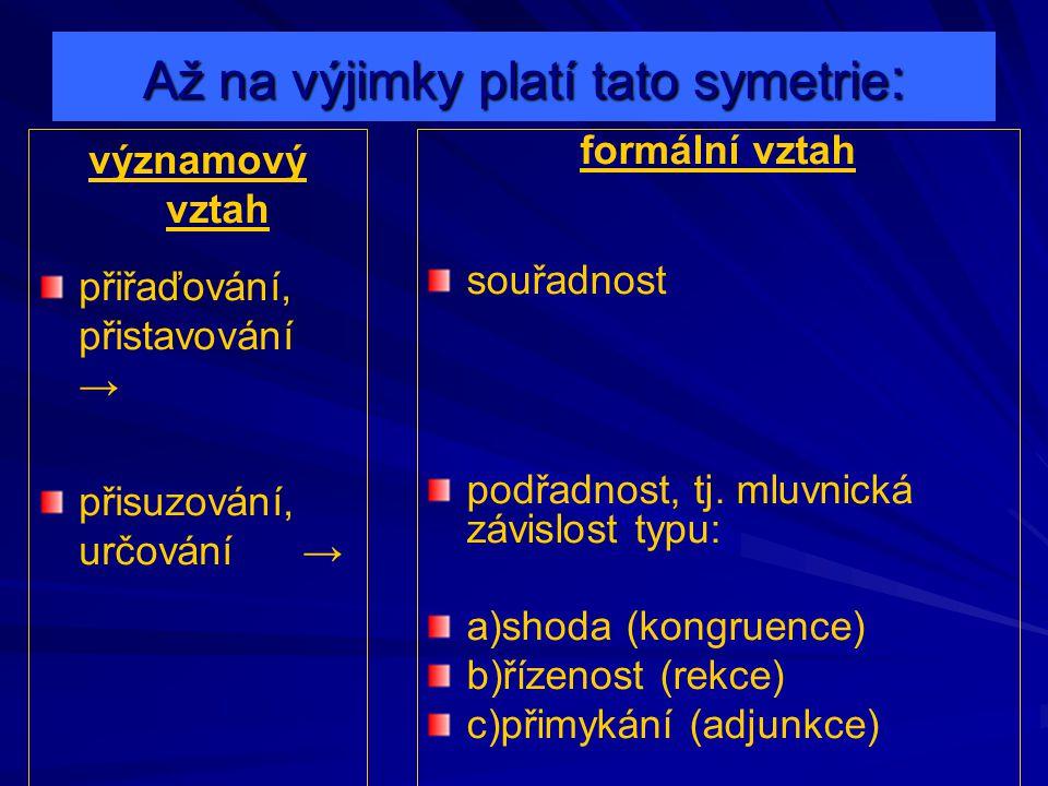 Až na výjimky platí tato symetrie : významový vztah přiřaďování, přistavování → přisuzování, určování → formální vztah souřadnost podřadnost, tj.