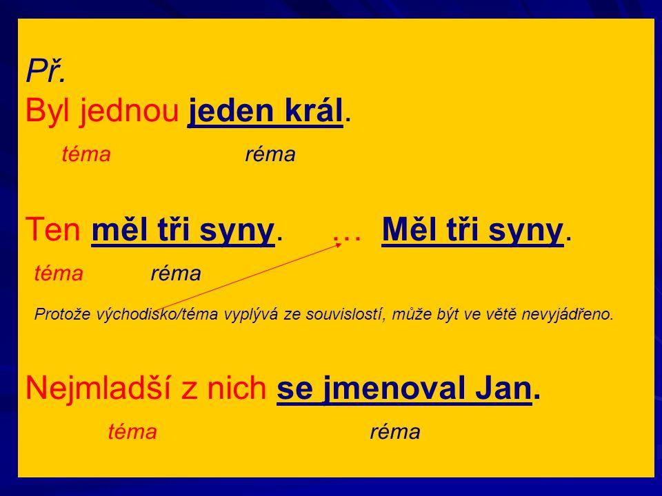subjektivním pořádku slov Při subjektivním pořádku slov, tedy při výpovědi s citovým zabarvením, při zvukovém důrazu stojí jádro-réma výpovědi na počátku věty.