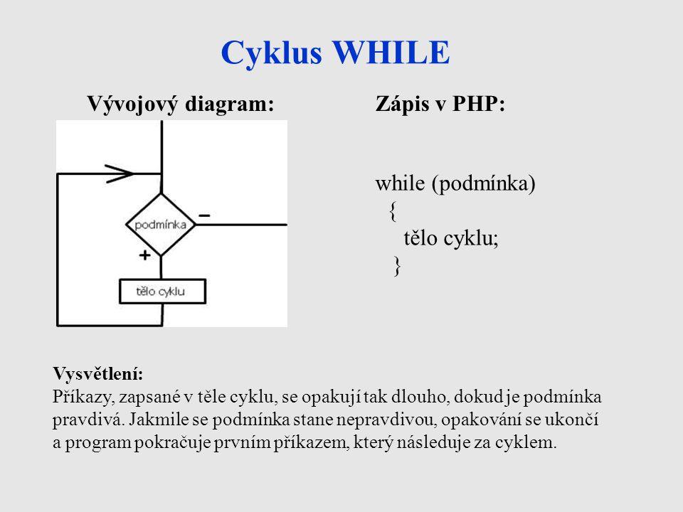Cyklus WHILE Vývojový diagram:Zápis v PHP: while (podmínka) { tělo cyklu; } Vysvětlení: Příkazy, zapsané v těle cyklu, se opakují tak dlouho, dokud je