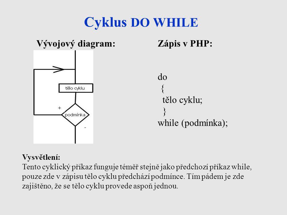 Cyklus DO WHILE Vývojový diagram:Zápis v PHP: do { tělo cyklu; } while (podmínka); Vysvětlení: Tento cyklický příkaz funguje téměř stejně jako předcho