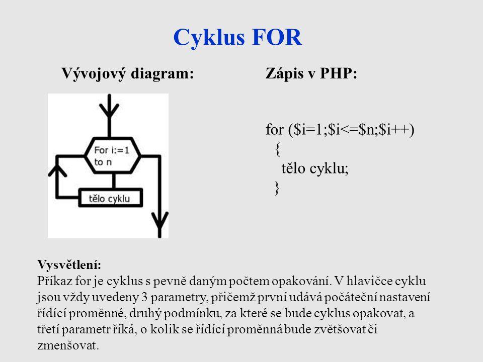 Příklad A do třetice přepis příkladu se zvětšováním písma s použitím cyklu for.