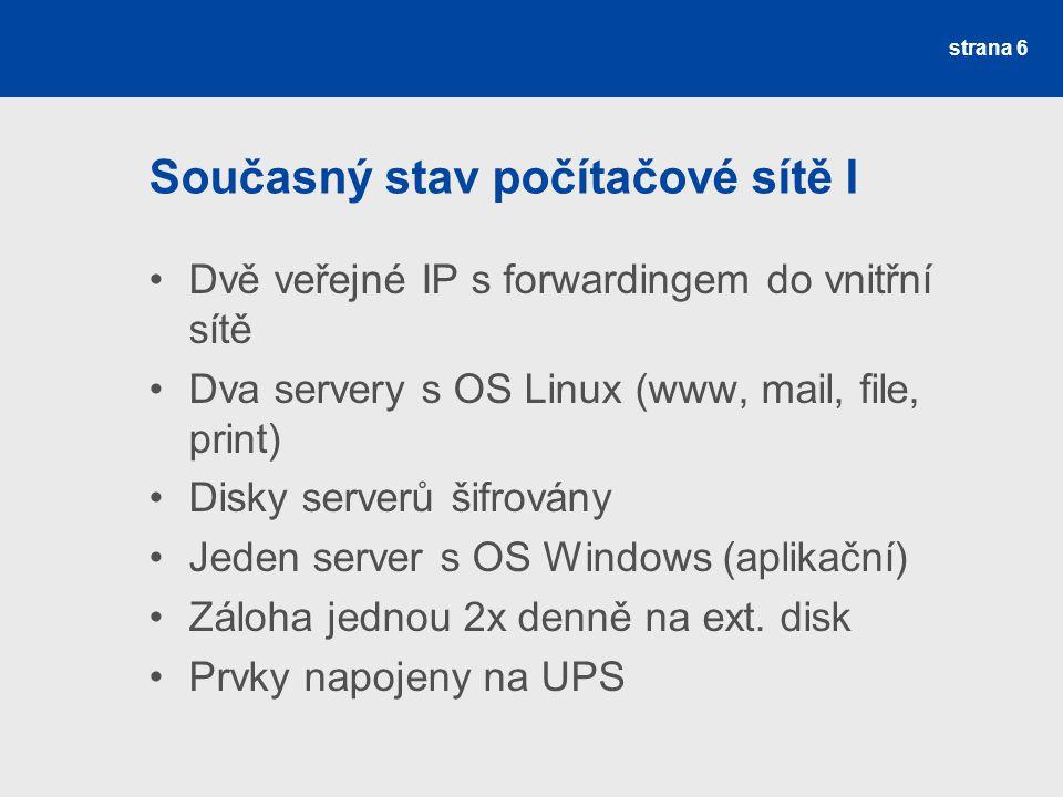 Současný stav počítačové sítě I Dvě veřejné IP s forwardingem do vnitřní sítě Dva servery s OS Linux (www, mail, file, print) Disky serverů šifrovány Jeden server s OS Windows (aplikační) Záloha jednou 2x denně na ext.