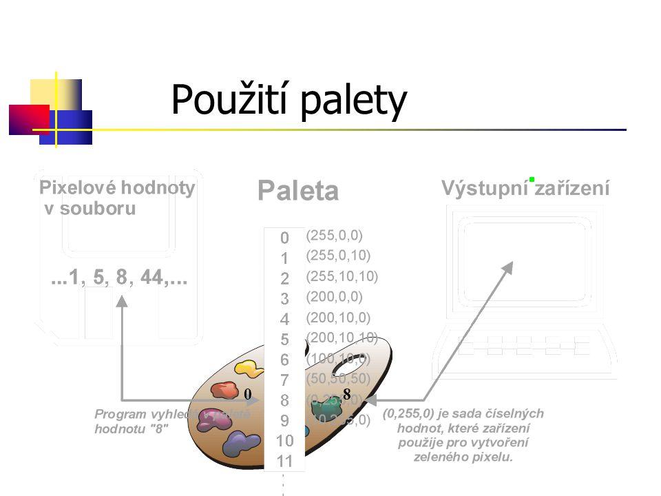 Použití palety 08