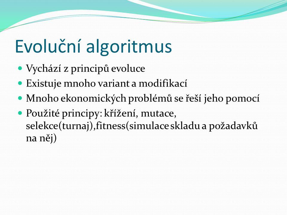 Evoluční algoritmus Vychází z principů evoluce Existuje mnoho variant a modifikací Mnoho ekonomických problémů se řeší jeho pomocí Použité principy: křížení, mutace, selekce(turnaj),fitness(simulace skladu a požadavků na něj)