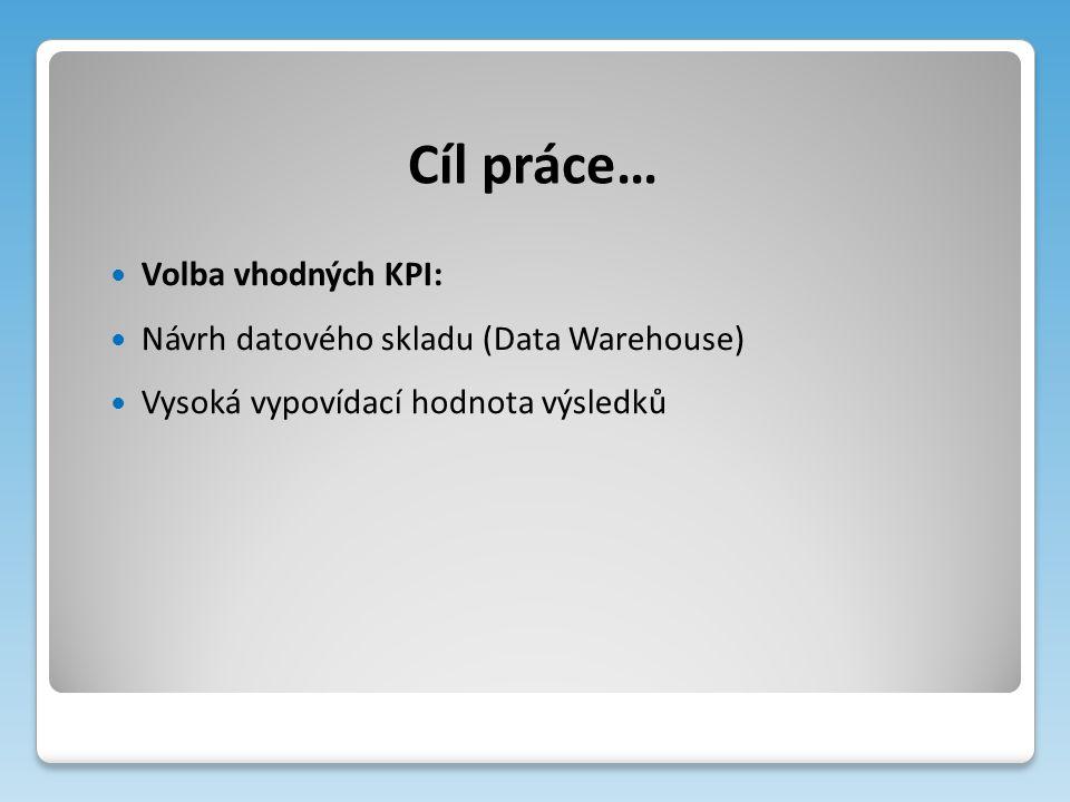 Cíl práce… Volba vhodných KPI: Návrh datového skladu (Data Warehouse) Vysoká vypovídací hodnota výsledků