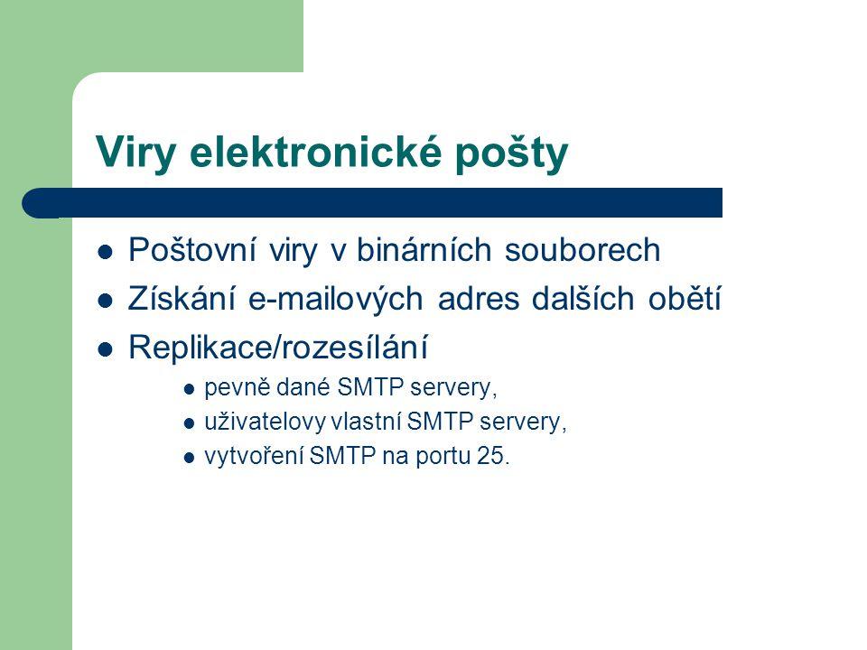 Viry elektronické pošty Poštovní viry v binárních souborech Získání e-mailových adres dalších obětí Replikace/rozesílání pevně dané SMTP servery, uživ
