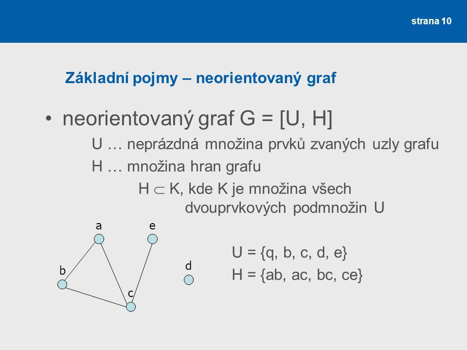 strana 10 Základní pojmy – neorientovaný graf neorientovaný graf G = [U, H] U … neprázdná množina prvků zvaných uzly grafu H … množina hran grafu H  K, kde K je množina všech dvouprvkových podmnožin U U = {q, b, c, d, e} H = {ab, ac, bc, ce} d c b a e