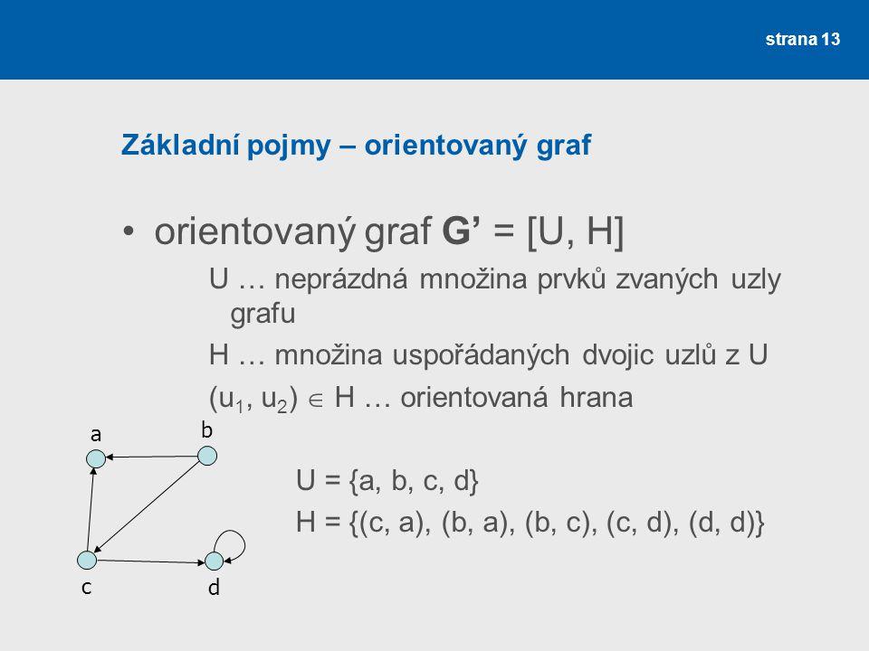 strana 13 Základní pojmy – orientovaný graf orientovaný graf G' = [U, H] U … neprázdná množina prvků zvaných uzly grafu H … množina uspořádaných dvojic uzlů z U (u 1, u 2 )  H … orientovaná hrana U = {a, b, c, d} H = {(c, a), (b, a), (b, c), (c, d), (d, d)} a b c d